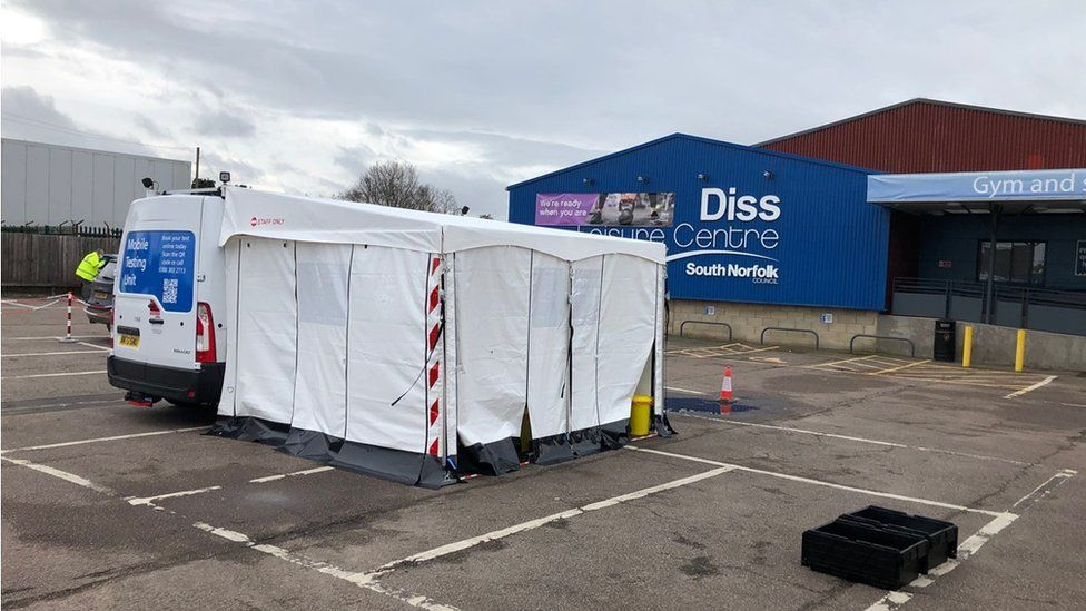 Surge testing in Diss