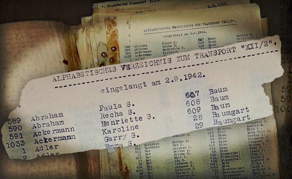 Frankfurt to Theresienstadt deportation list