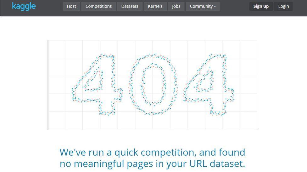 Kaggle screenshot