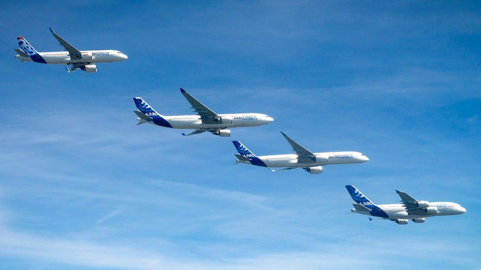 Airbus planes A320, A330, A350 and A380 flying in formation