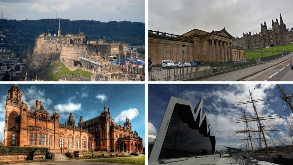 Scottish visitor attractions