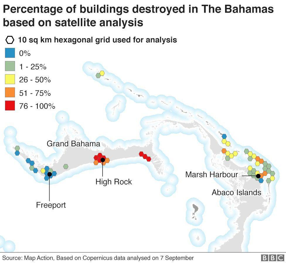 % of houses damaged