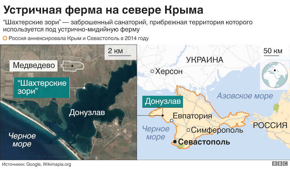 Крым, Донузлав