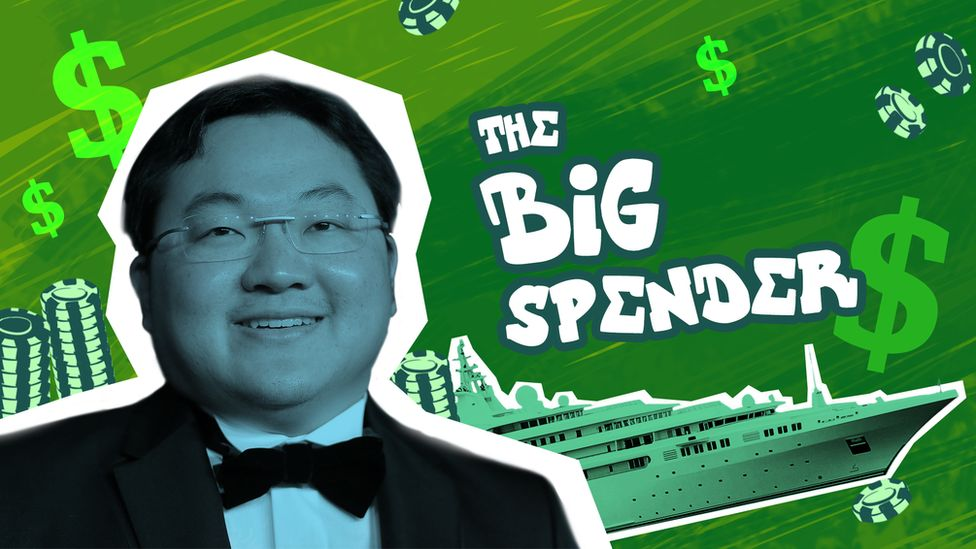 1MDB: The playboys, PMs and partygoers around a global