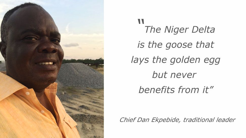 """Quote from Chief Dan Ekpebide: """"The Niger Delta is the goose that lays the golden egg but never benefits from it."""""""