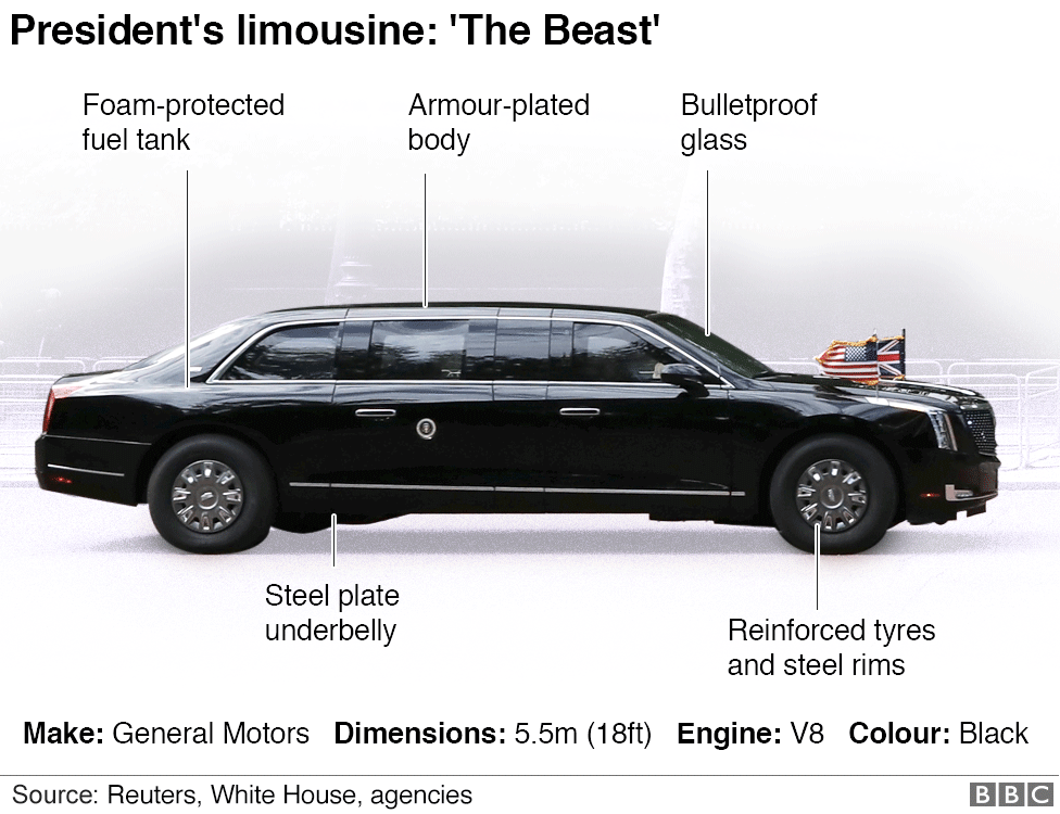 Graphic showing features of The Beast - the president's limousine