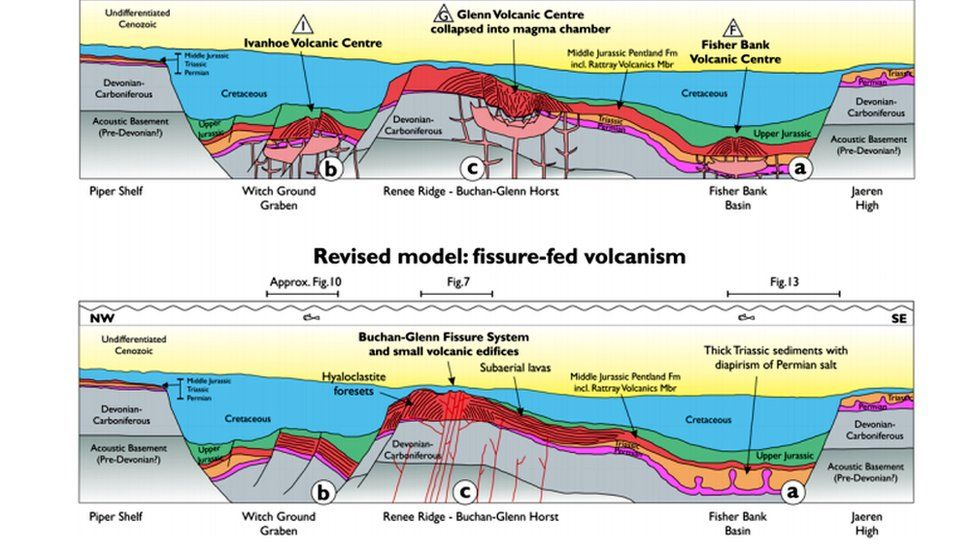 Images of geology involved