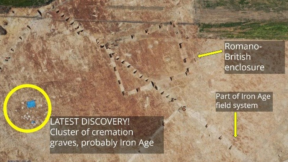 :An aerial map shows where the cremation graves are located in relation to the wider dig-site.