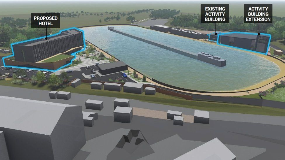Artist impression of proposed new developments at Surf Snowdonia
