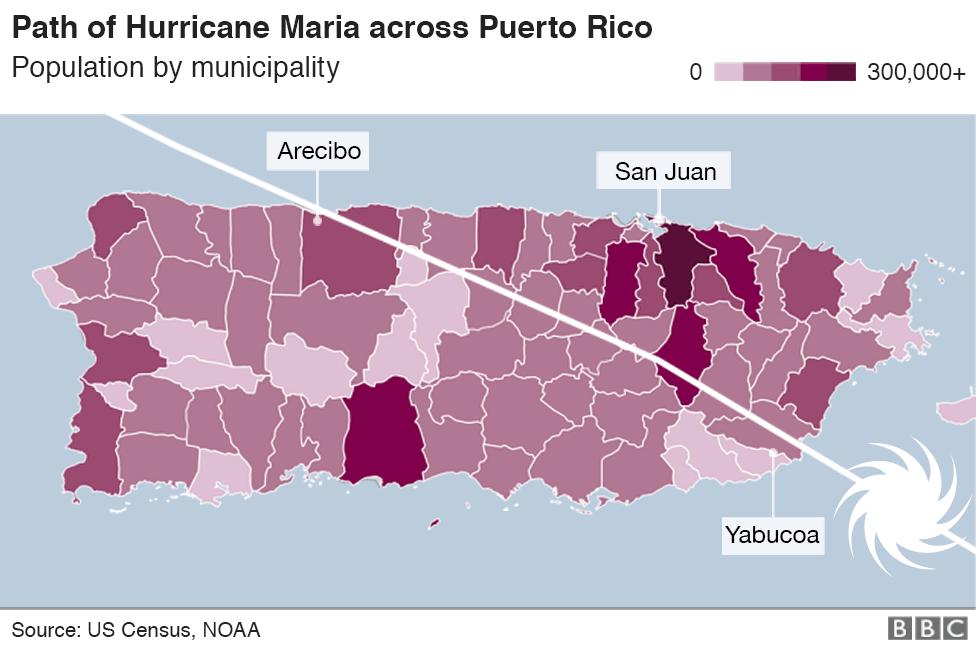 Path of Hurricane across Puerto Rico