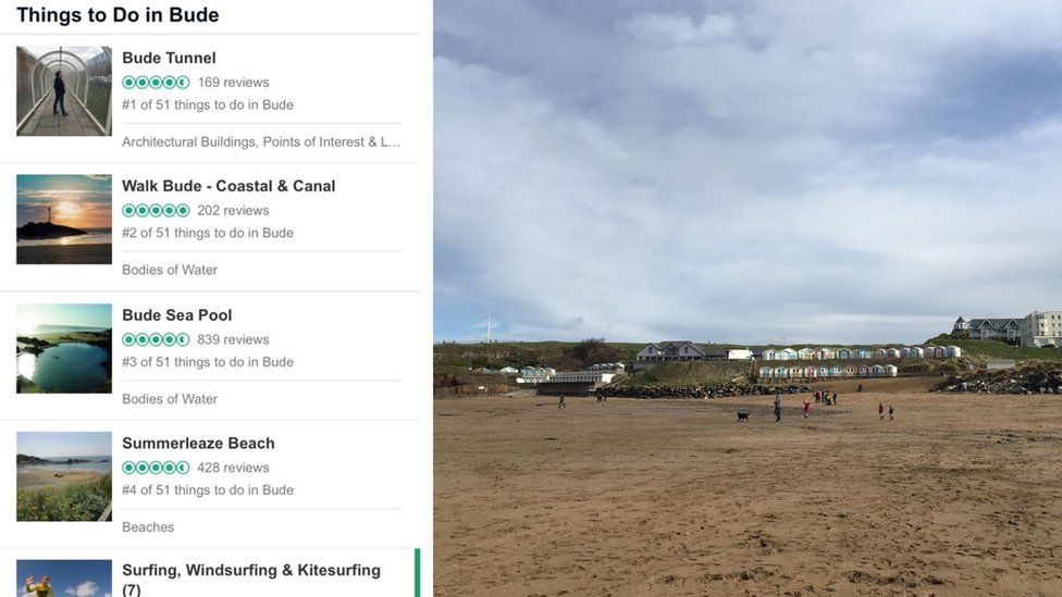 Rating and beach