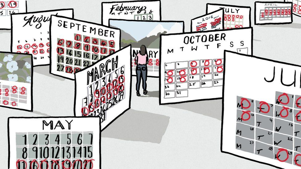 a woman surrounded by giant calendars, with menstrual cycles marked