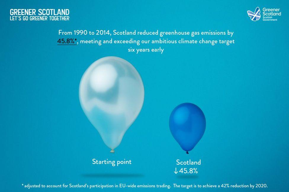 emissions illustration