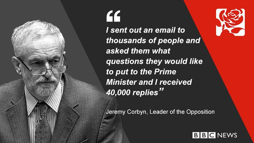 """Jeremy Corbyn said: """"I sent out an email to thousands of people and asked them what questions they would like to put to the prime minister and I received 40,000 replies."""""""