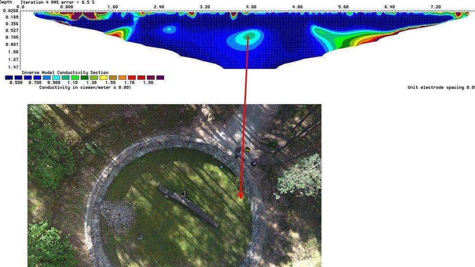Scanning at Ponar site