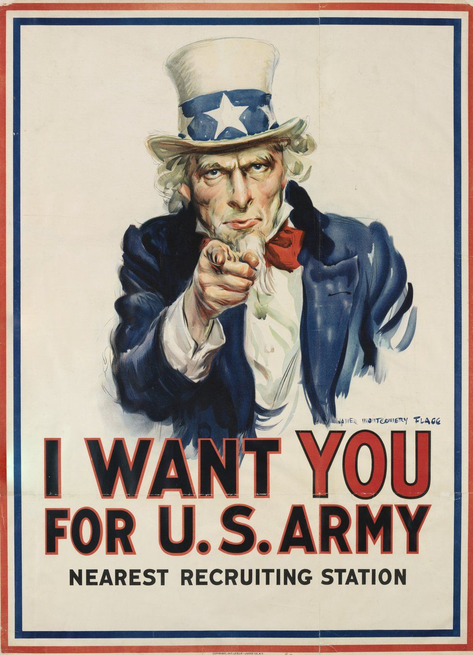 I Want You For US Army recruitment poster