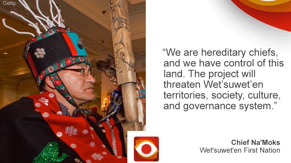 """Chief Na'Moks on left, quote """"We are hereditary chiefs..."""" on right."""