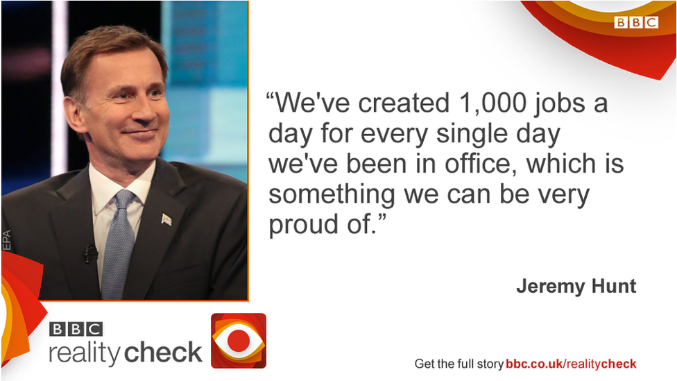 Jeremy Hunt saying: We've created 1,000 jobs a day for every single day we've been in office, which is something we can be very proud of.