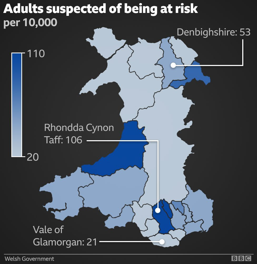 A graphic of Wales with a breakdown of adults at risk of abuse