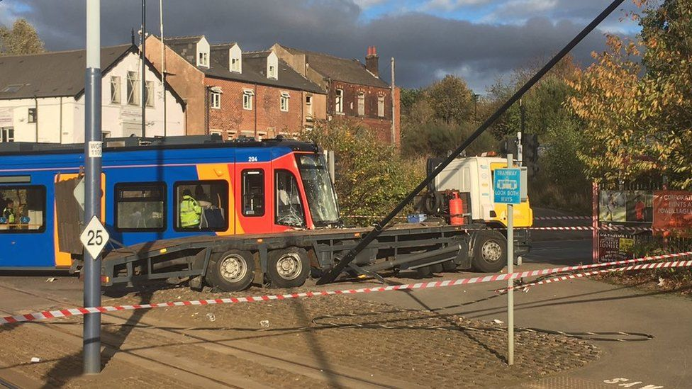 Man seriously injured by Sheffield tram after argument - BBC News