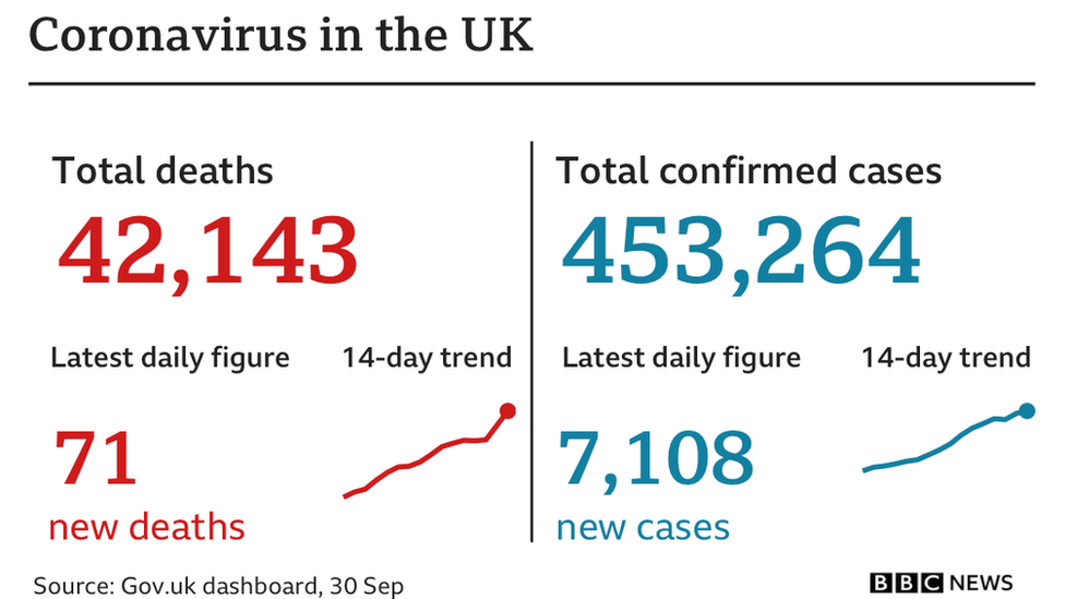 Coronavirus Pm Says Impact Of Tighter Rules Will Take Time And A Marathon With A Difference Bbc News