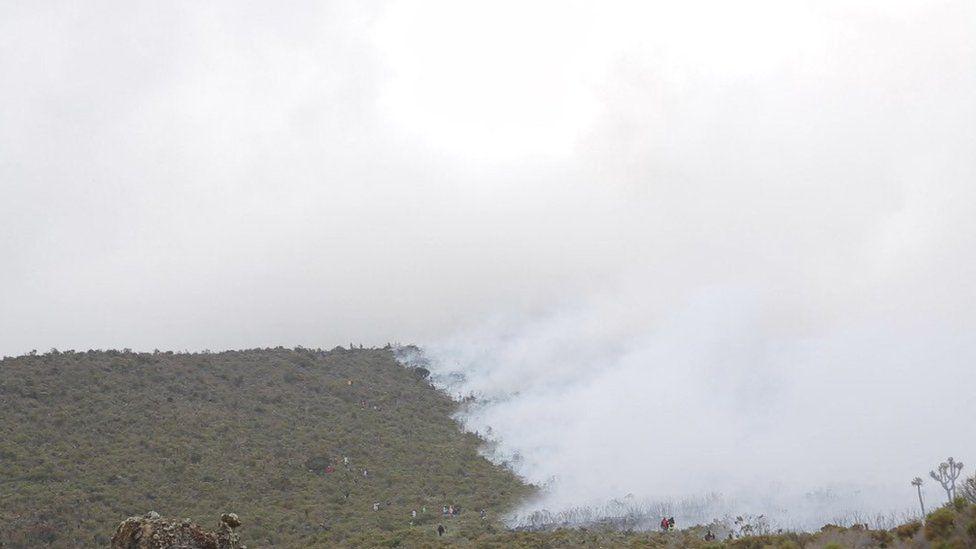 Fire on Kilimanjaro