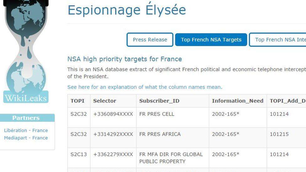Screengrab of Wikileaks website
