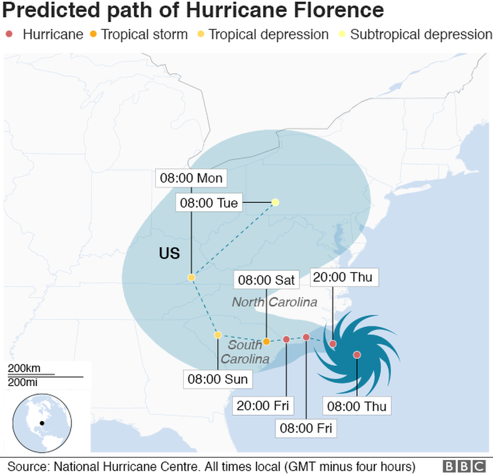 Predicted path of Hurricane Florence