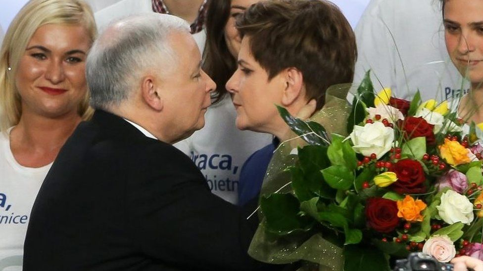 Law and Justice party leader Jaroslaw Kaczynski (left) kisses Beata Szydlo (right) as they celebrate during parliamentary elections night in Warsaw (25 October2015)