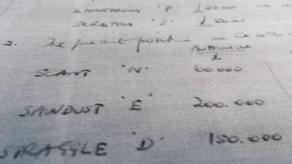 Details of secret funding of covert MI6 operations