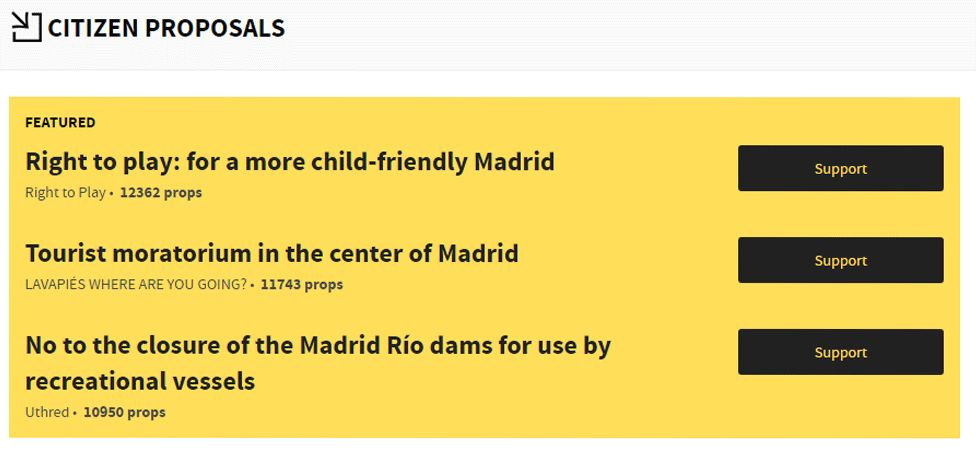 Three proposed policies are seen in this screenshot of the Decide Madrid website. They are: A more child-friendly Madrid; Tourist moratorium in the centre; and opposing the closure of river dams to recreational boats