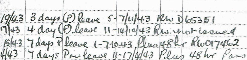 Part of Douglas's leave record