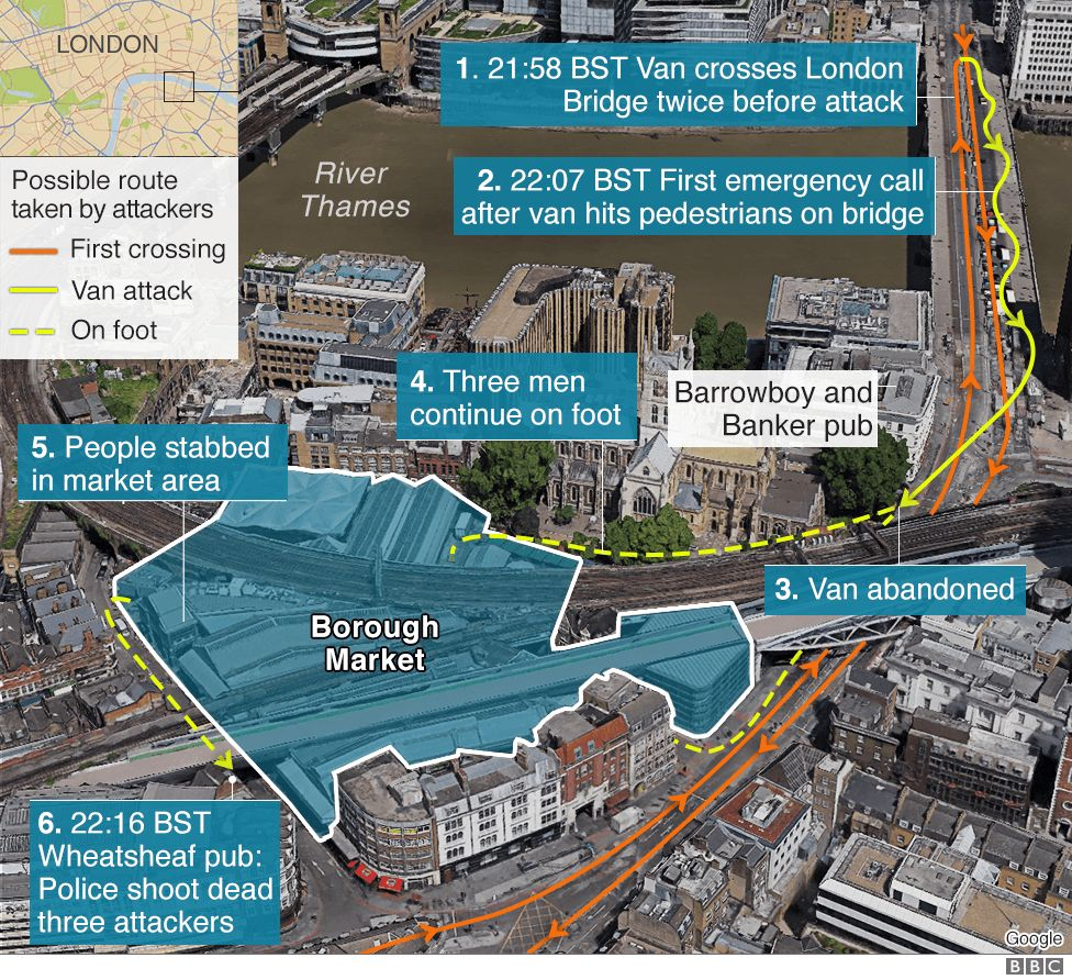 Map showing how the attackers drove the van across London Bridge several times