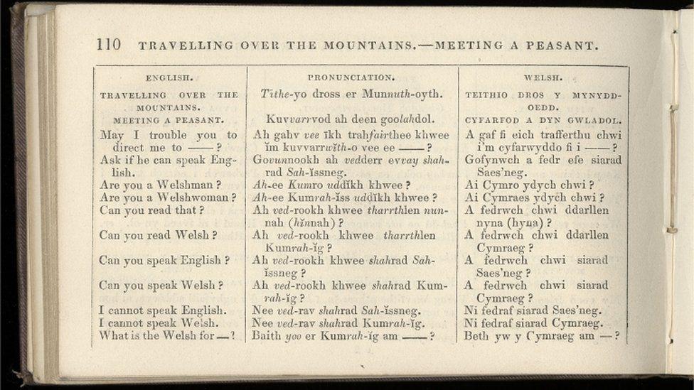 Llyfr ymadroddion Cymraeg