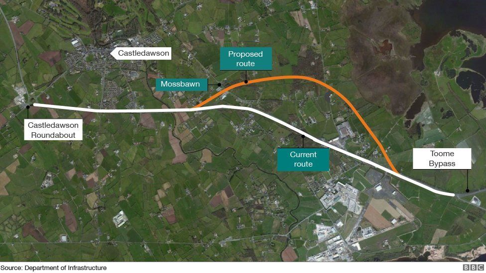 The A6 upgrade will cover a nine-mile stretch from the Toome bypass to Castledawson