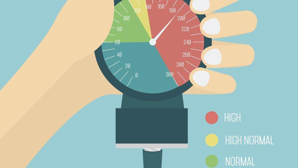 blood pressure reading illustration