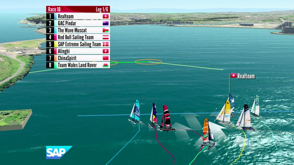 Graphic of sailing boats