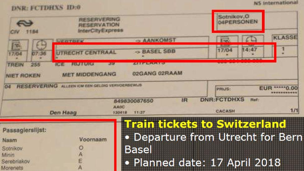 The train tickets to Switzerland