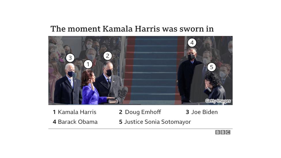 Kamala Harris takes the oath of office