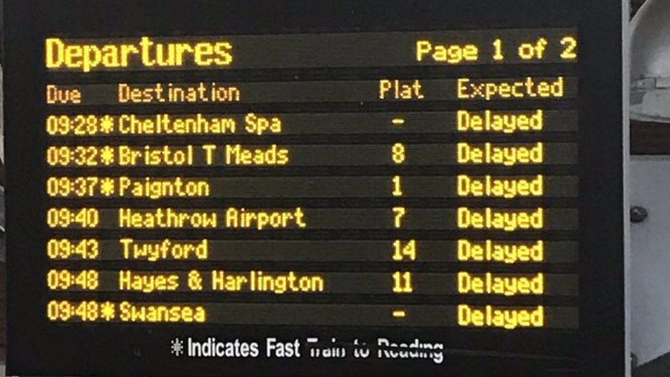 Train delay board