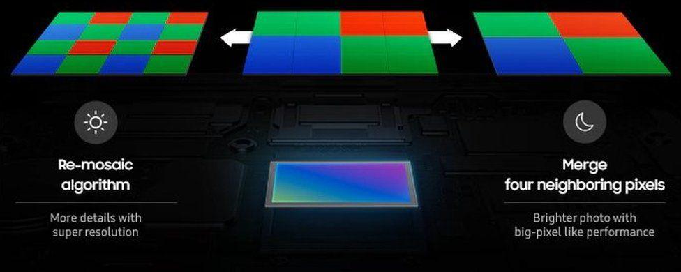 Samsung graphic