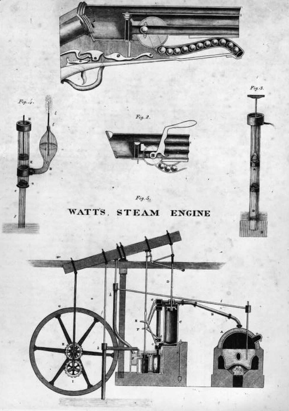 Diagrams of pistons and valves and James Watt's steam engine, circa 1785
