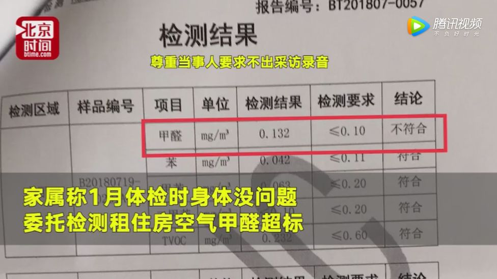 Mr Wang's formaldehyde results