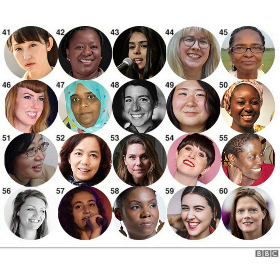 100 Mujeres 41 - 60