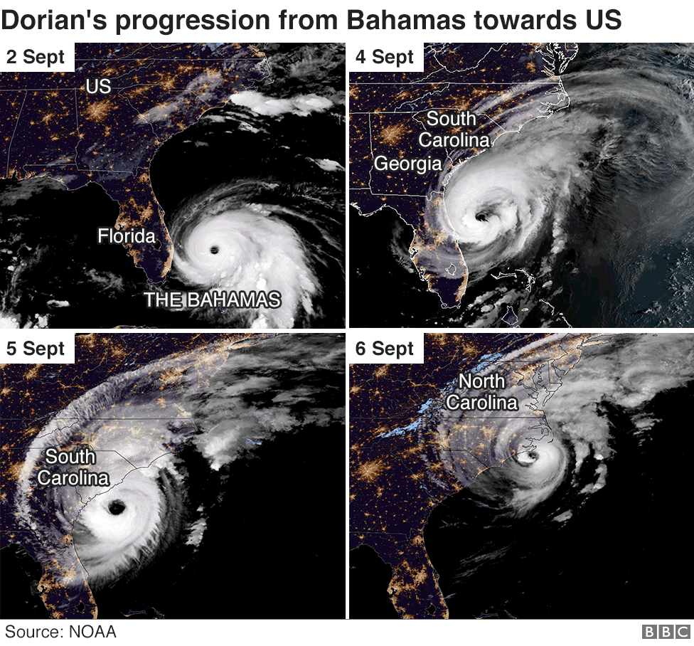 Map of Hurricane Dorian's progression from Bahams to US