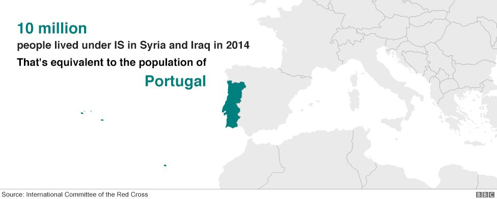10 million people lived under IS in Syria and Iraq