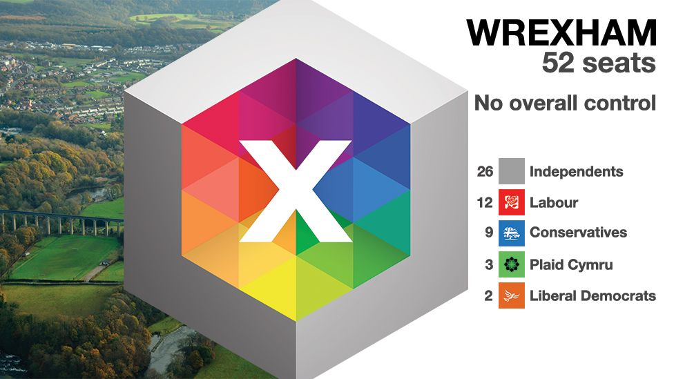 Wrexham graphic