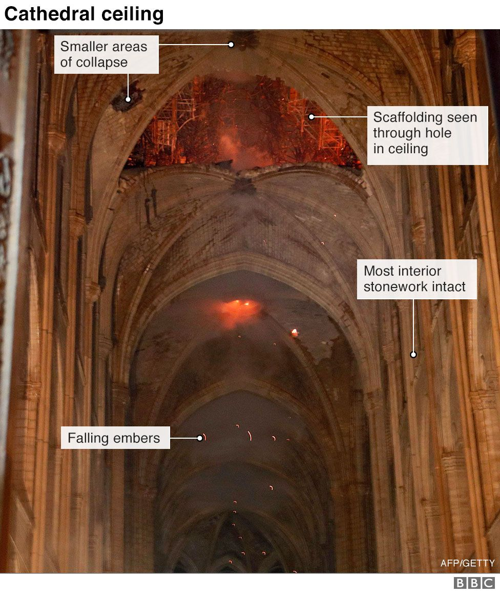 Interior image showing damage to stone vaulted ceiling