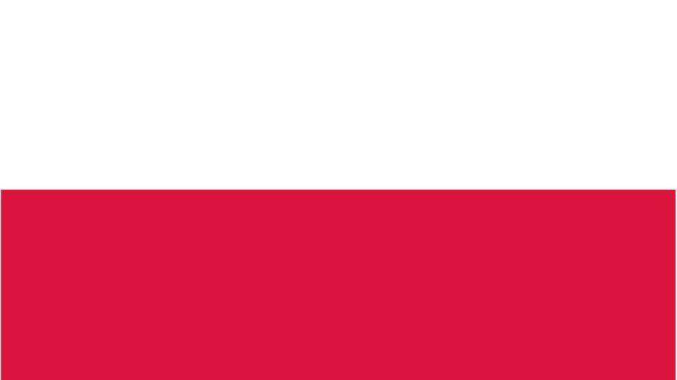 Gwlad Pwyl. // Poland.