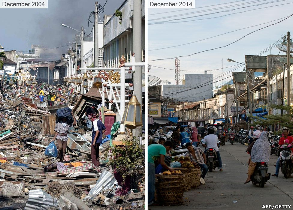 Banda Aceh in 2004 and 2014